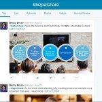 Twitter Tweeting Activity – Social Media Case Study